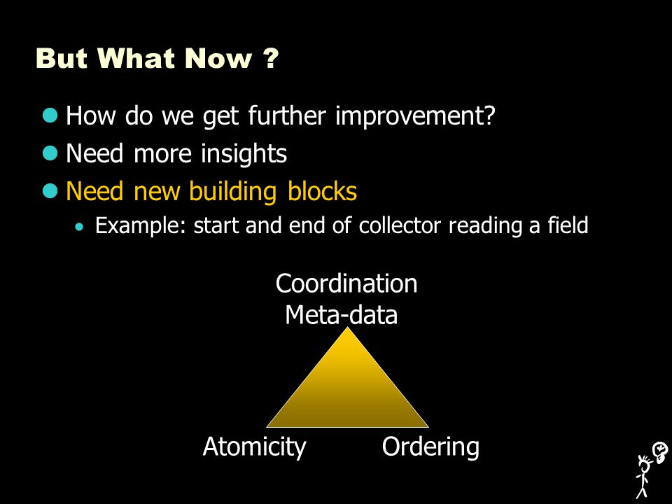 But What Now ? How do we get further improvement? Need more insights Need new building blocks  Example: start and end of collector reading a field Co