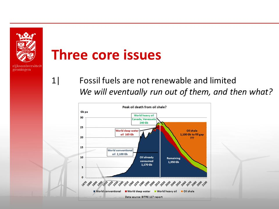 Three core issues 1| Fossil fuels are not renewable and limited We will eventually run out of them, and then what?