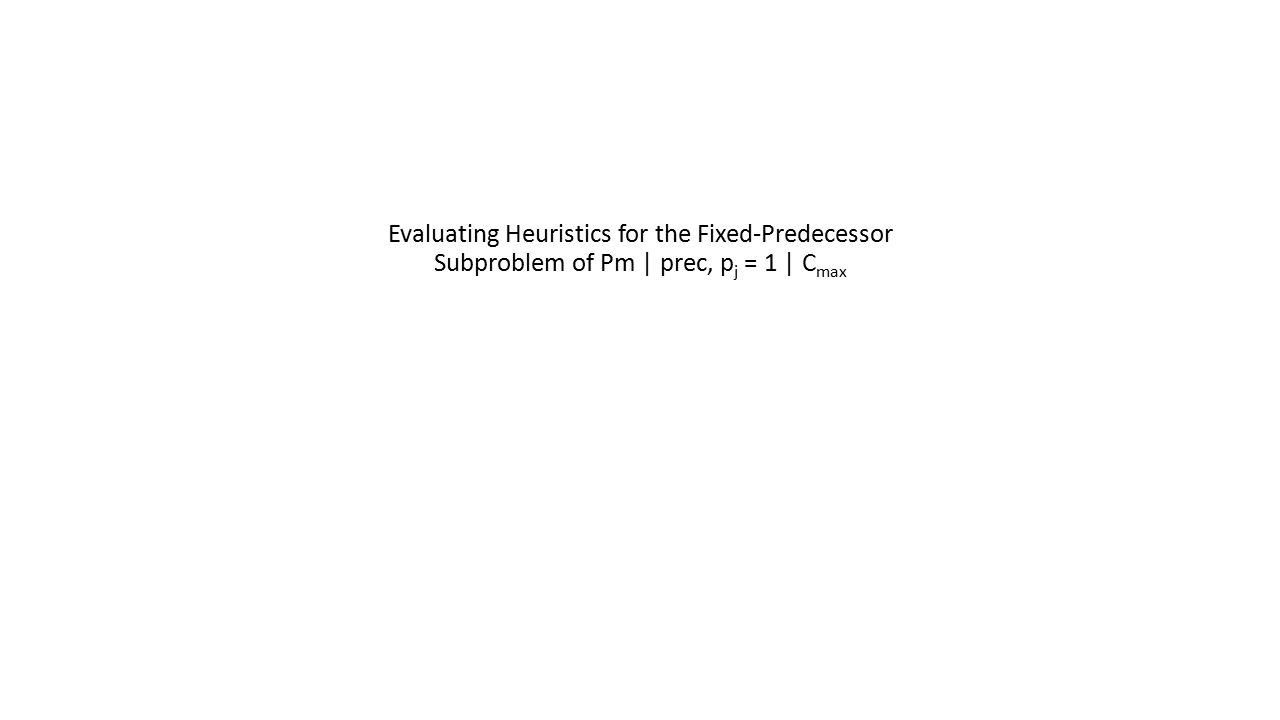 Evaluating Heuristics for the Fixed-Predecessor Subproblem of Pm | prec, p j = 1 | C max