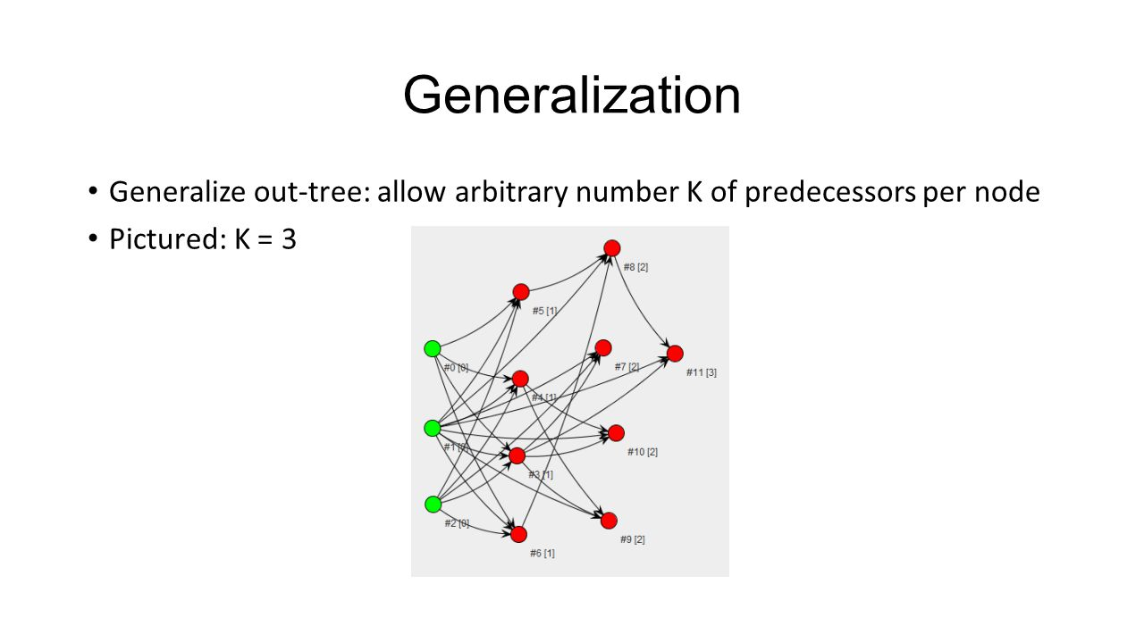 Generalization Generalize out-tree: allow arbitrary number K of predecessors per node Pictured: K = 3