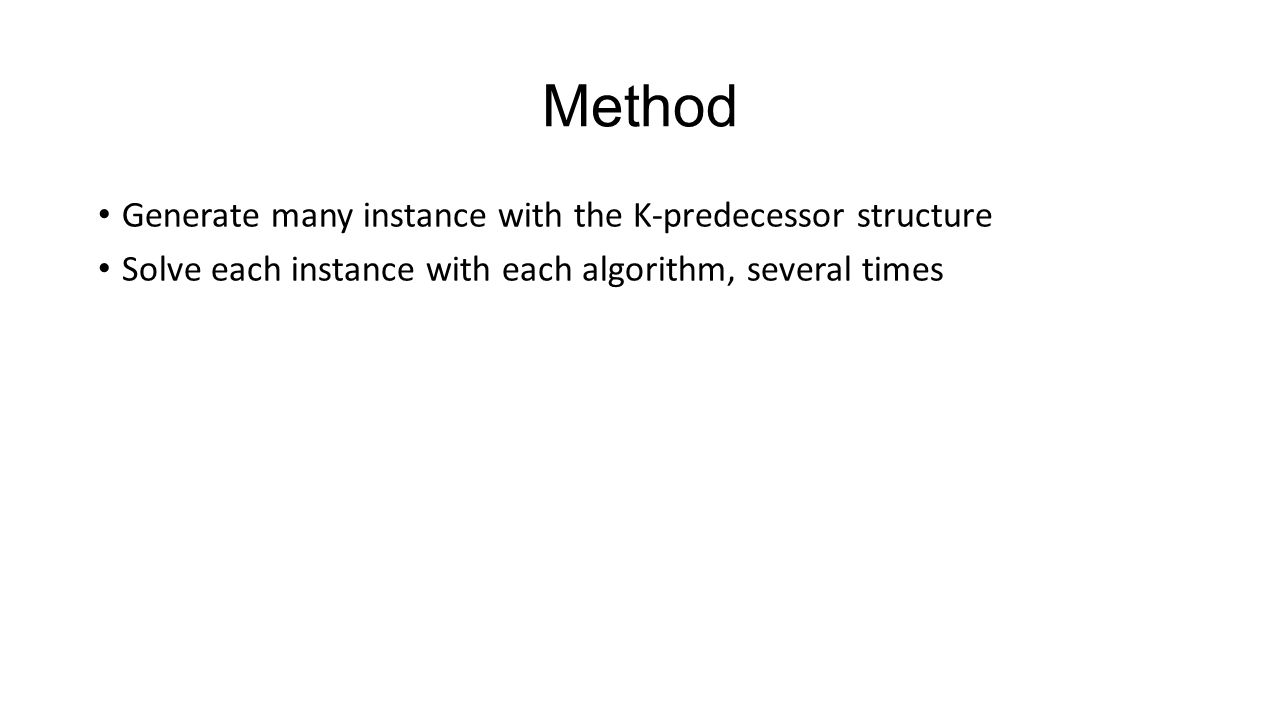 Method Generate many instance with the K-predecessor structure Solve each instance with each algorithm, several times
