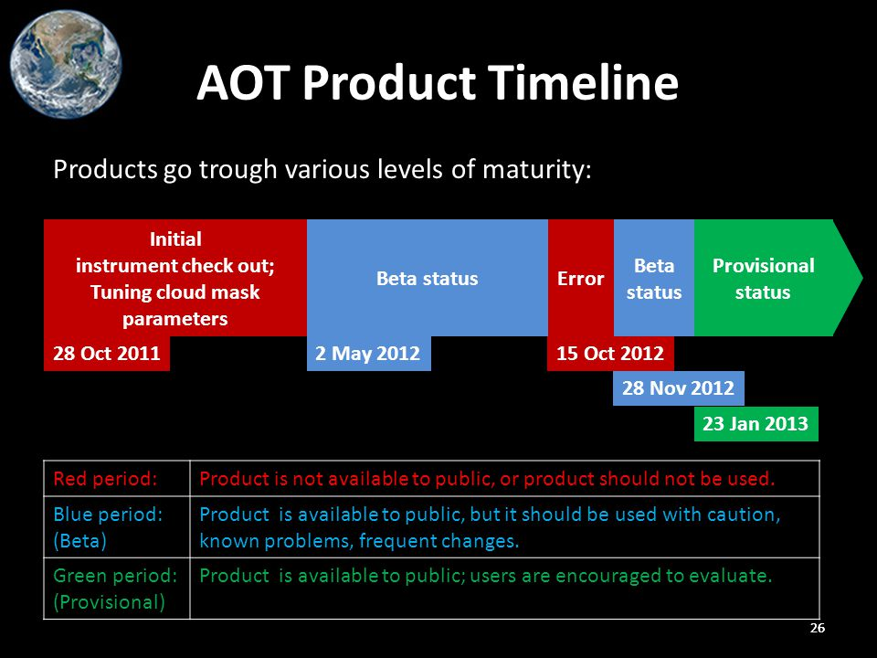 AOT Product Timeline Initial instrument check out; Tuning cloud mask parameters Beta statusError Beta status Provisional status 26 28 Oct 20112 May 2012 15 Oct 2012 28 Nov 2012 23 Jan 2013 Red period:Product is not available to public, or product should not be used.