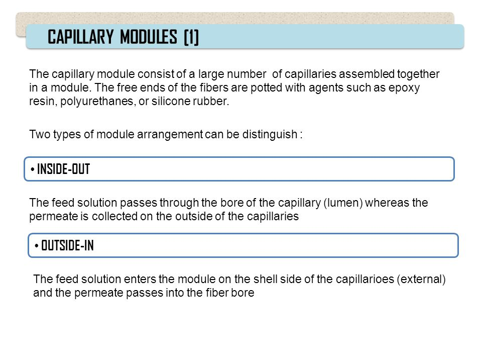 CAPILLARY MODULES [2] Feed Permeate Retentate Feed Permeate Retentate The choice between the two concepts is mainly based on the application where parameters such as pressure, pressure drop, type of membrane available, etc are important.