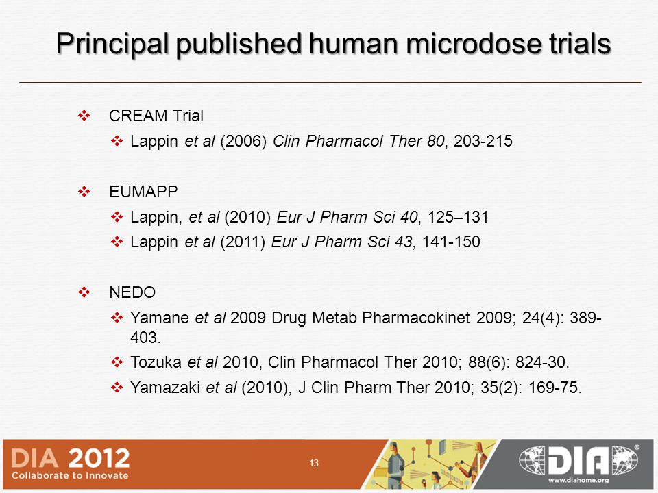 Principal published human microdose trials  CREAM Trial  Lappin et al (2006) Clin Pharmacol Ther 80, 203-215  EUMAPP  Lappin, et al (2010) Eur J Pharm Sci 40, 125–131  Lappin et al (2011) Eur J Pharm Sci 43, 141-150  NEDO  Yamane et al 2009 Drug Metab Pharmacokinet 2009; 24(4): 389- 403.