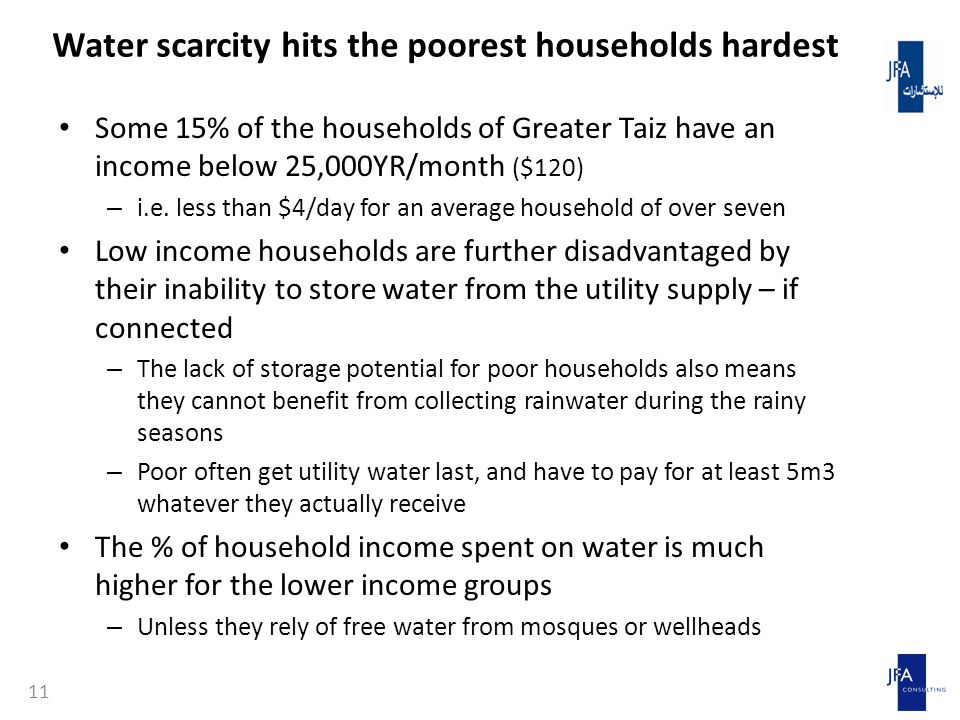 Water scarcity hits the poorest households hardest Some 15% of the households of Greater Taiz have an income below 25,000YR/month ($120) – i.e.