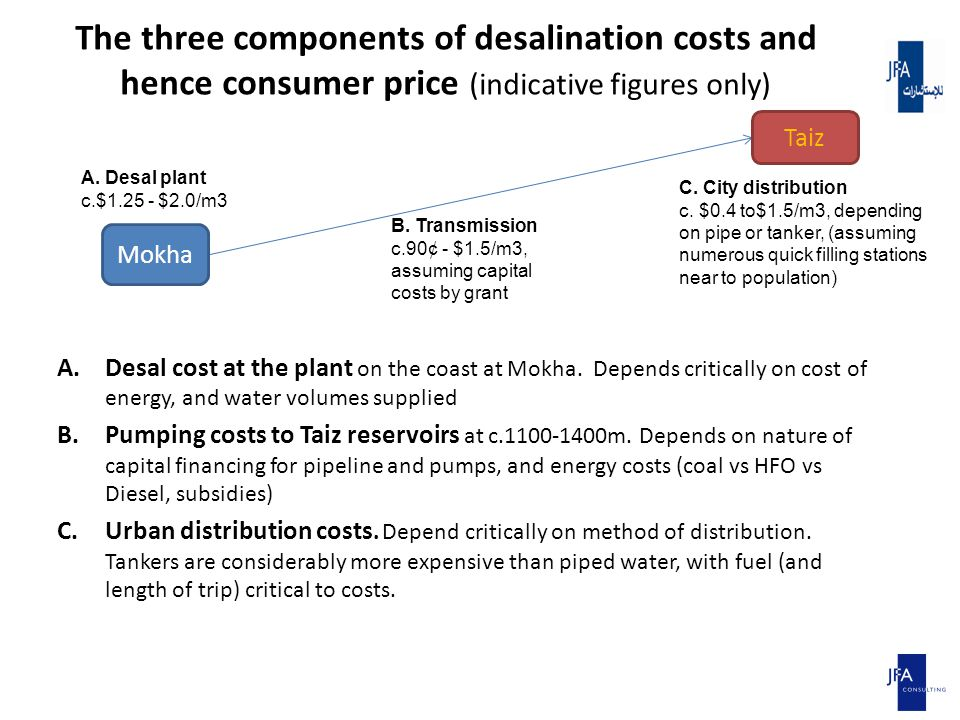 The three components of desalination costs and hence consumer price (indicative figures only) A.Desal cost at the plant on the coast at Mokha. Depends