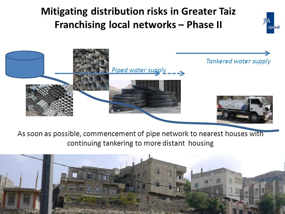 As soon as possible, commencement of pipe network to nearest houses with continuing tankering to more distant housing Piped water supply Tankered water supply Mitigating distribution risks in Greater Taiz Franchising local networks – Phase II 30