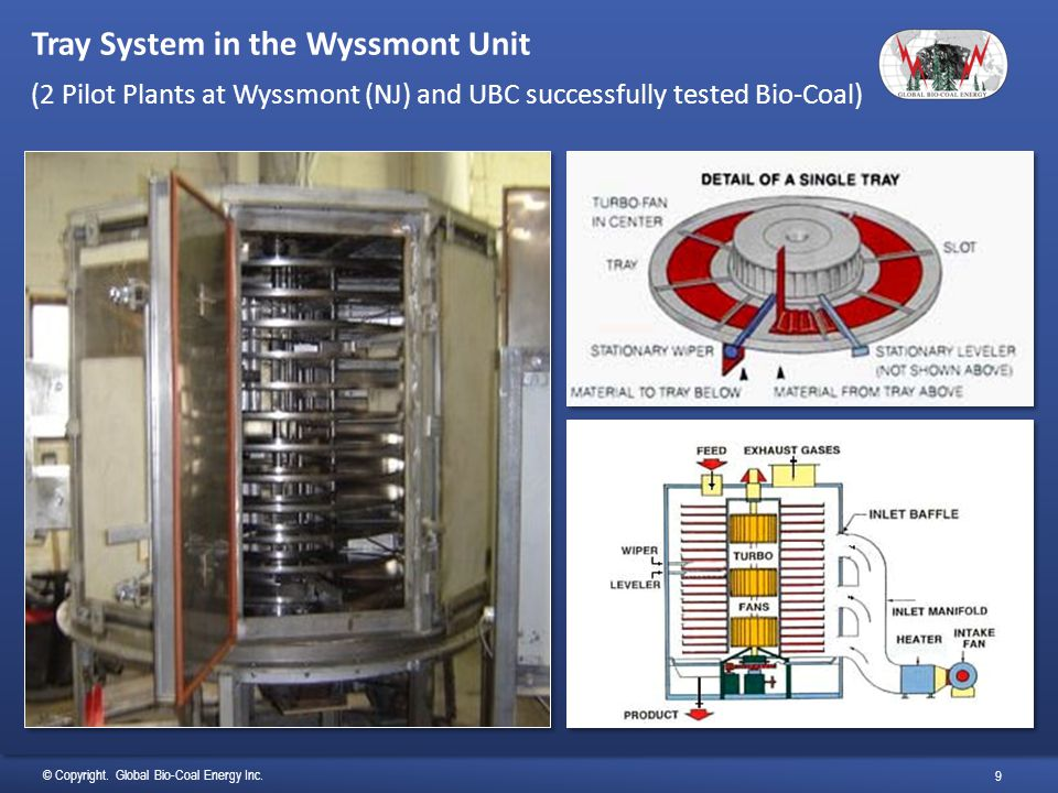 © Copyright. Global Bio-Coal Energy Inc. 9 (2 Pilot Plants at Wyssmont (NJ) and UBC successfully tested Bio-Coal) Tray System in the Wyssmont Unit