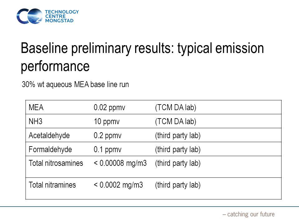 Baseline preliminary results: typical emission performance MEA0.02 ppmv(TCM DA lab) NH310 ppmv(TCM DA lab) Acetaldehyde0.2 ppmv(third party lab) Forma