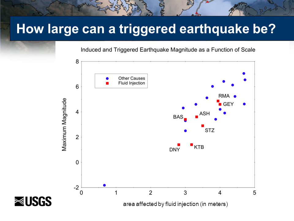 How large can a triggered earthquake be? area affected by fluid injection (in meters)