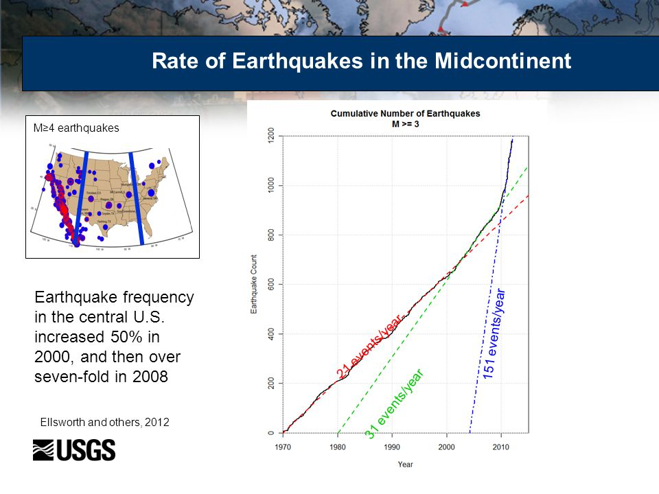 151 events/year 21 events/year 31 events/year Rate of Earthquakes in the Midcontinent Ellsworth and others, 2012 Earthquake frequency in the central U.S.
