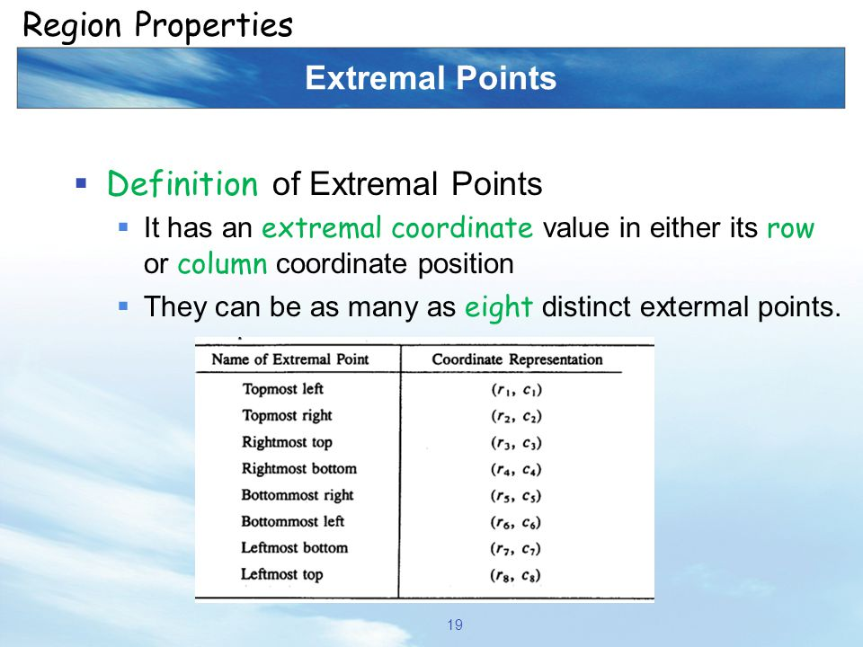 Extremal Points  Definition of Extremal Points  It has an extremal coordinate value in either its row or column coordinate position  They can be as