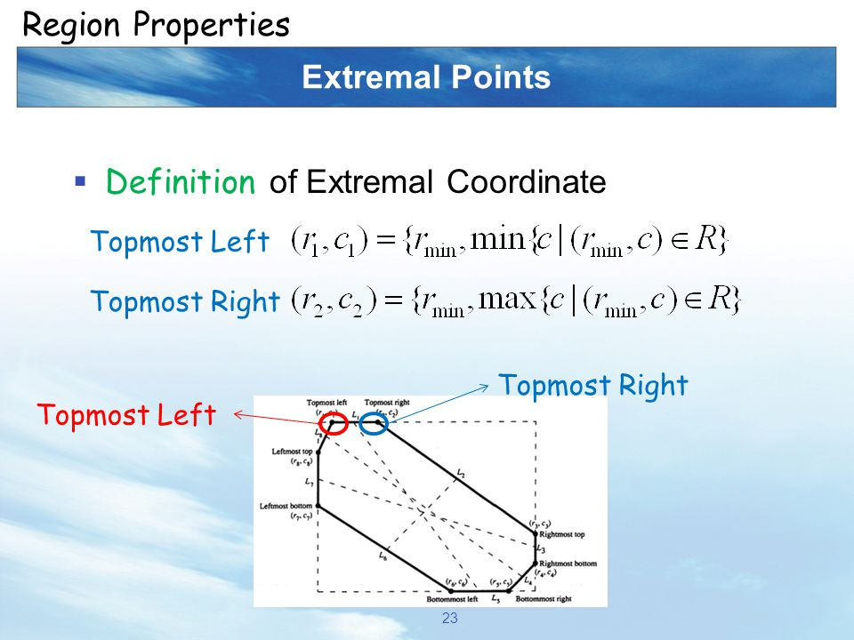 Extremal Points  Definition of Extremal Coordinate 23 Region Properties Topmost Left Topmost Right