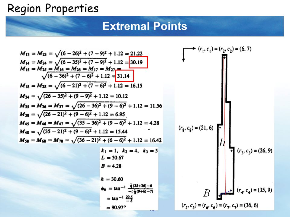 Extremal Points 32 Region Properties