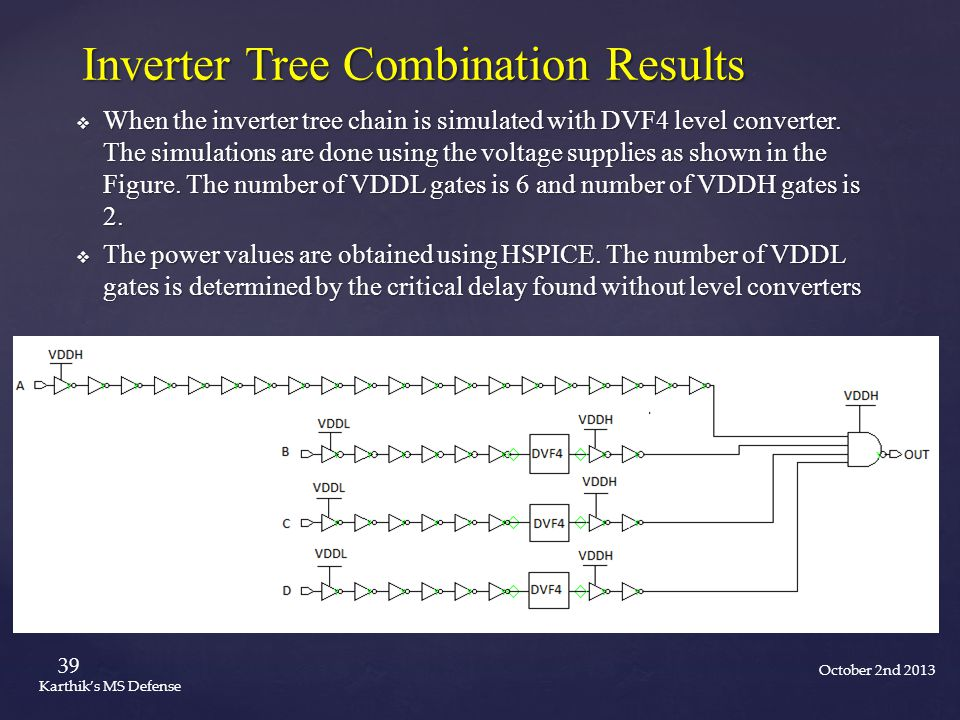  When the inverter tree chain is simulated with DVF4 level converter.