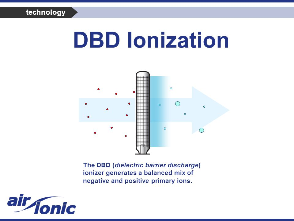 DBD Ionization The DBD (dielectric barrier discharge) ionizer generates a balanced mix of negative and positive primary ions.