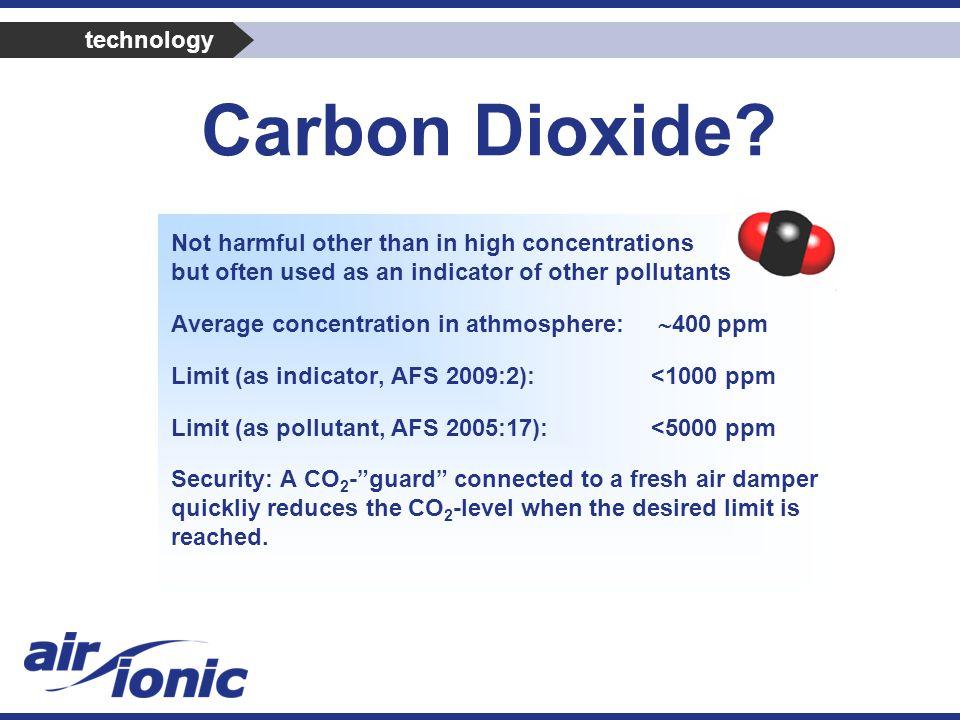Carbon Dioxide.