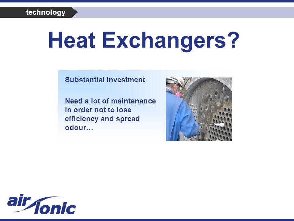 Heat Exchangers.