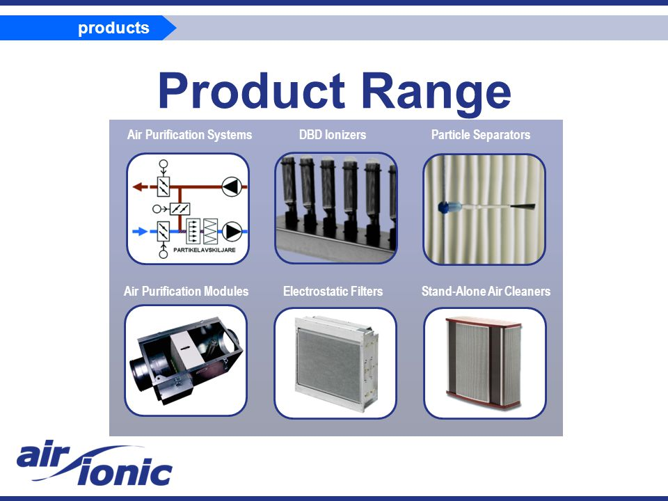 Product Range Air Purification Systems DBD Ionizers Particle Separators Air Purification Modules Electrostatic Filters Stand-Alone Air Cleaners products