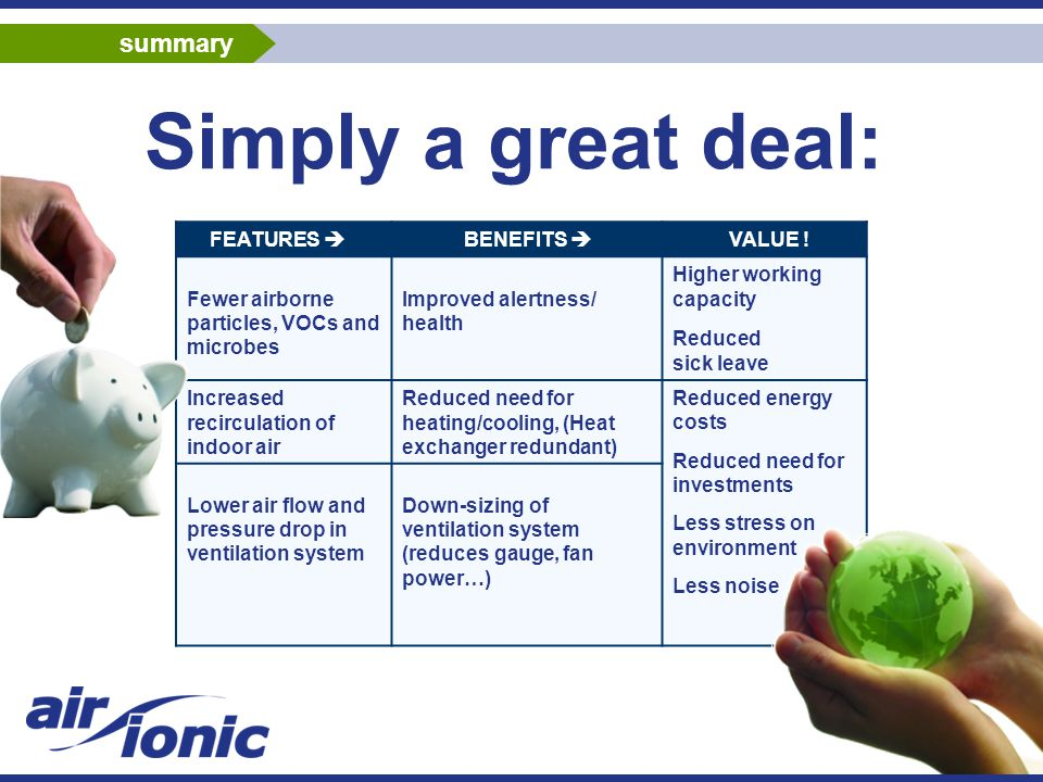 Simply a great deal: FEATURES  BENEFITS  VALUE .