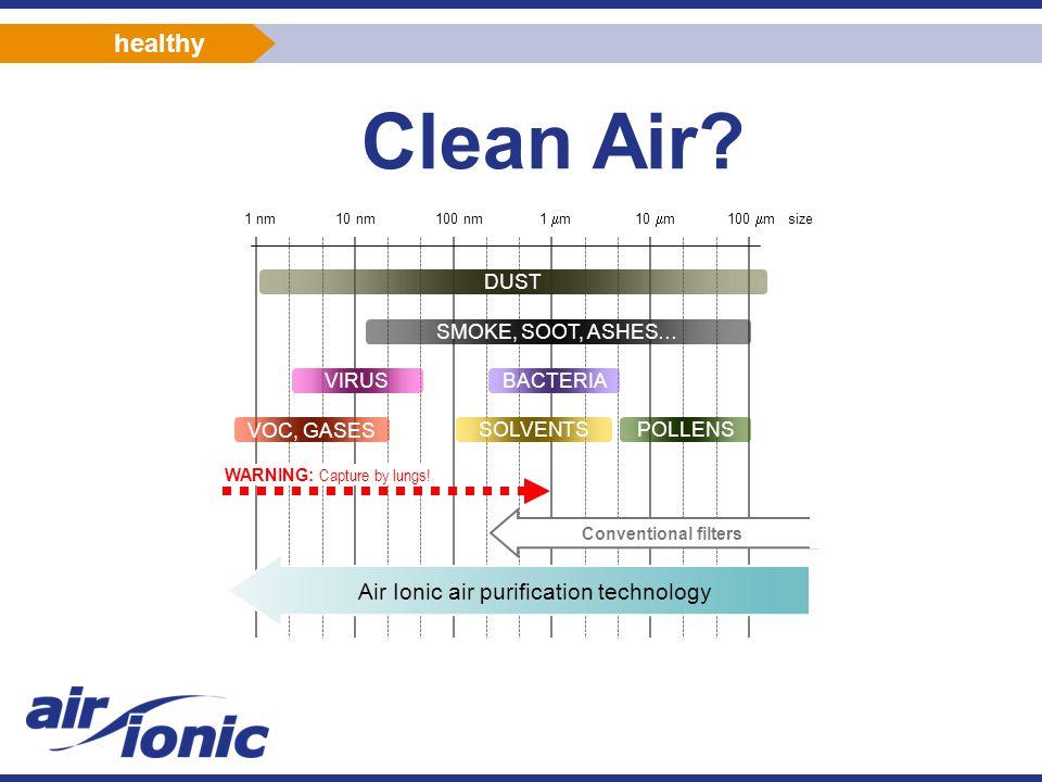 Clean Air.
