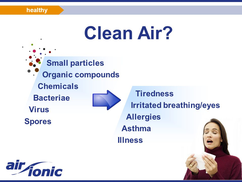 Small particles Organic compounds Chemicals Bacteriae Virus Spores Tiredness Irritated breathing/eyes Allergies Asthma Illness healthy Clean Air