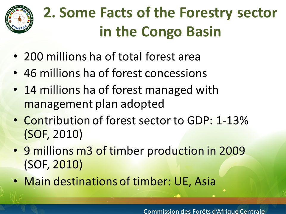 3.State of VPA FLEGT Process in the Congo Basin Congo C.A.R.