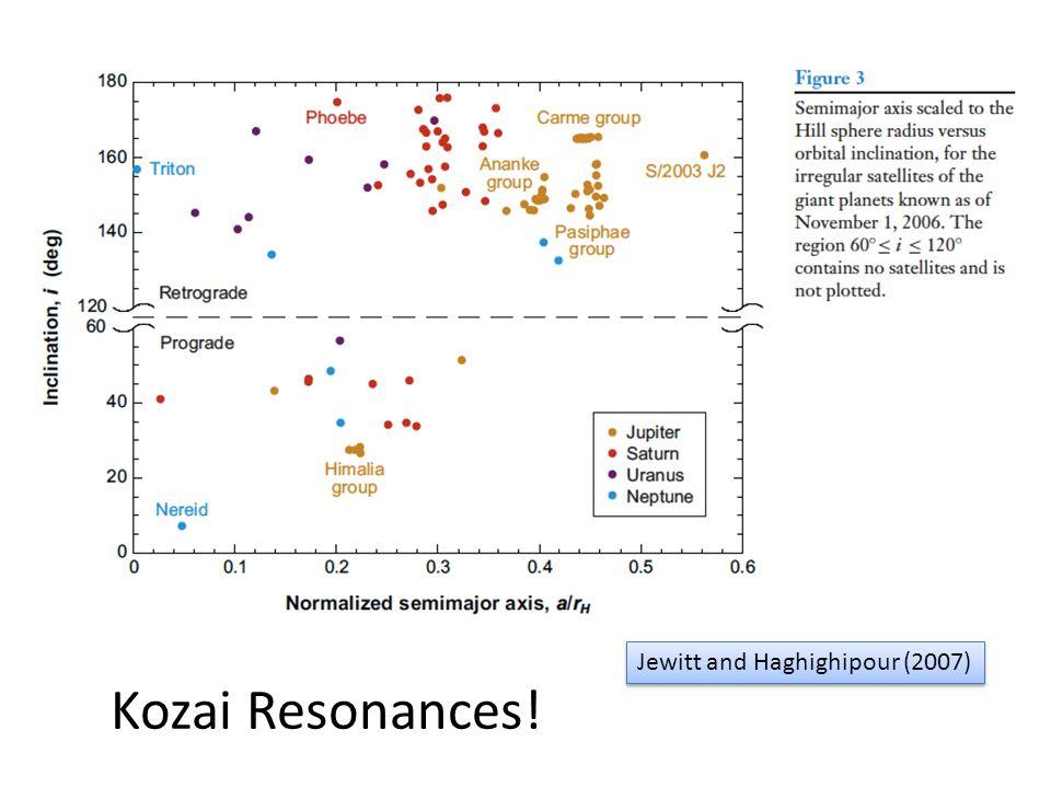 Kozai Resonances!