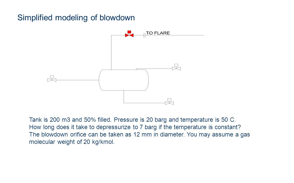 Simplified modeling of blowdown Tank is 200 m3 and 50% filled.