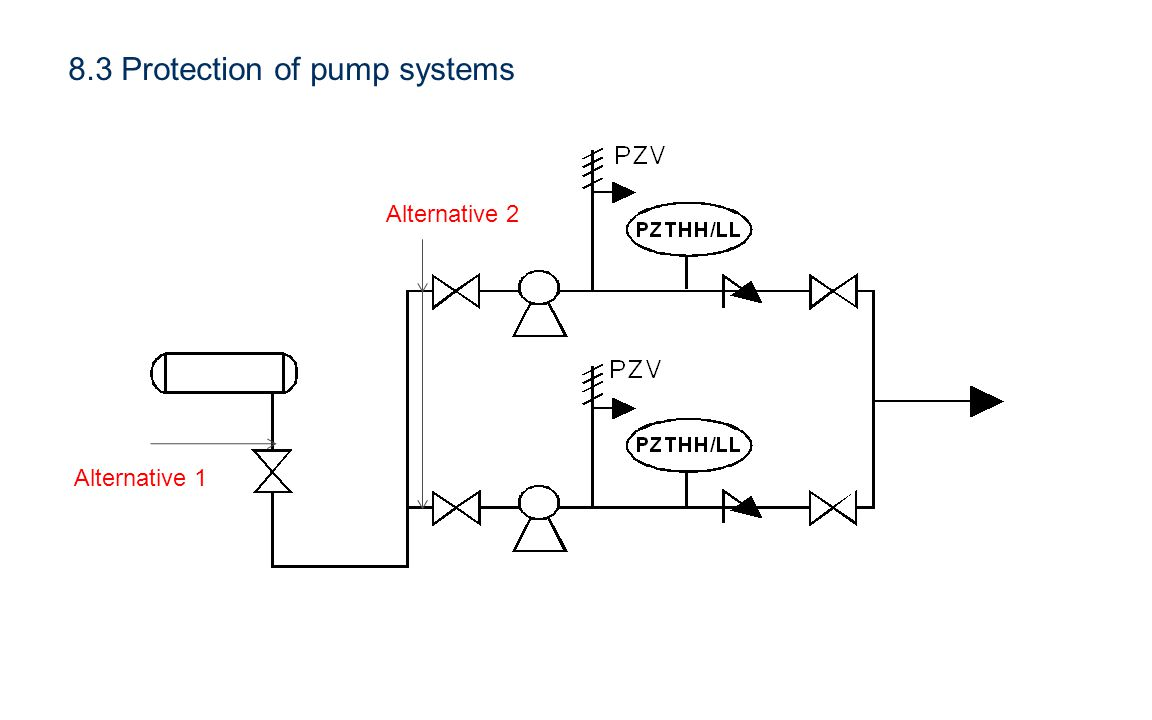 8.3 Protection of pump systems Alternative 2 Alternative 1