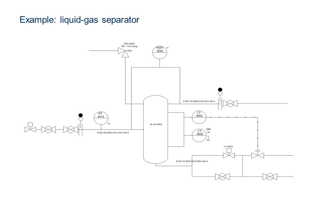 Example: liquid-gas separator