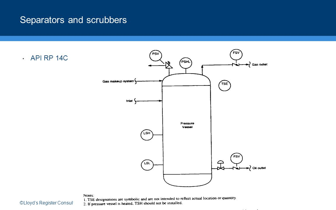 ©Lloyd's Register Consulting Separators and scrubbers API RP 14C