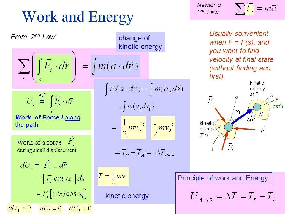 4 Work & Energy Work - something successful done by force.