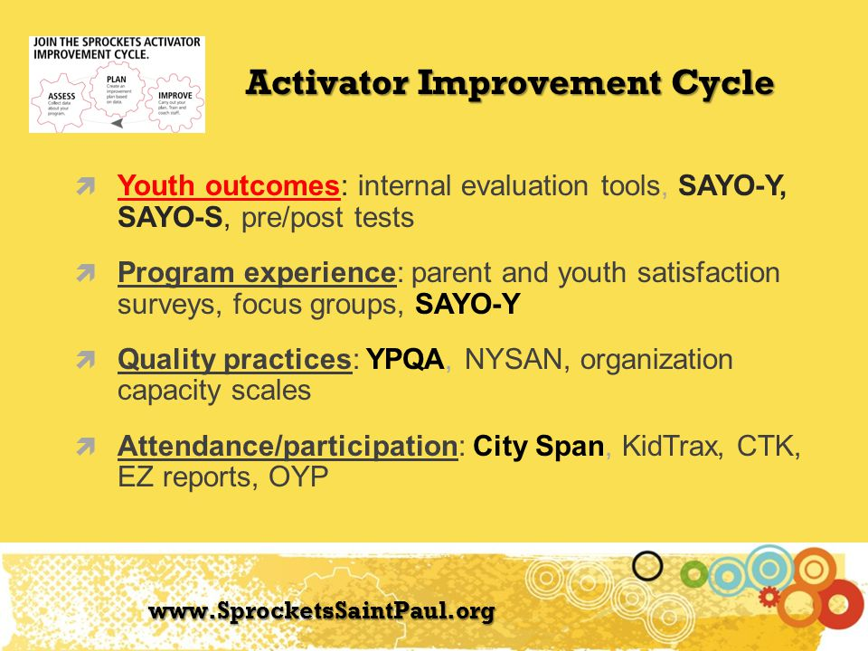 Activator Improvement Cycle www.SprocketsSaintPaul.org  Youth outcomes: internal evaluation tools, SAYO-Y, SAYO-S, pre/post tests  Program experienc
