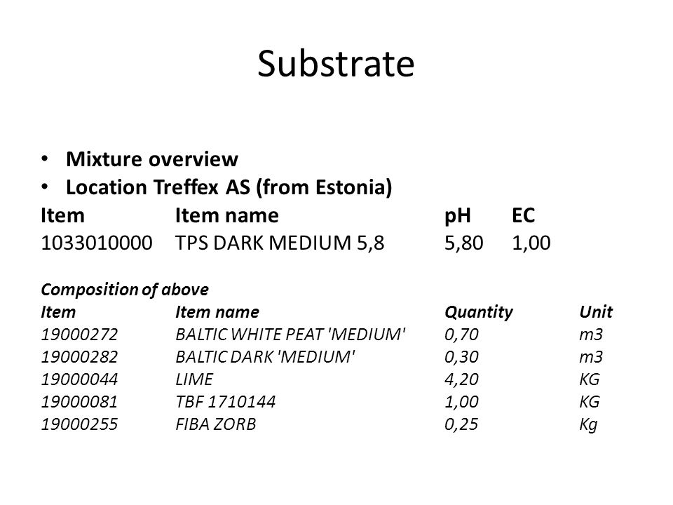 Substrate Mixture overview Location Treffex AS (from Estonia) Item Item name pH EC 1033010000 TPS DARK MEDIUM 5,8 5,80 1,00 Composition of above Item Item name Quantity Unit 19000272 BALTIC WHITE PEAT MEDIUM 0,70 m3 19000282 BALTIC DARK MEDIUM 0,30 m3 19000044 LIME 4,20 KG 19000081 TBF 1710144 1,00 KG 19000255 FIBA ZORB 0,25 Kg