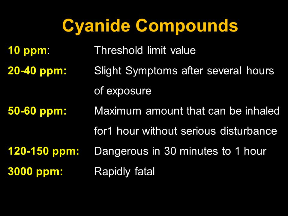 19 Cyanide Compounds 10 ppm: Threshold limit value 20-40 ppm: Slight Symptoms after several hours of exposure 50-60 ppm: Maximum amount that can be inhaled for1 hour without serious disturbance 120-150 ppm: Dangerous in 30 minutes to 1 hour 3000 ppm: Rapidly fatal