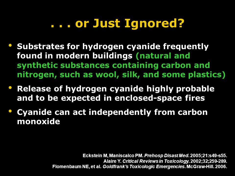 ... or Just Ignored? Substrates for hydrogen cyanide frequently found in modern buildings (natural and synthetic substances containing carbon and nitr