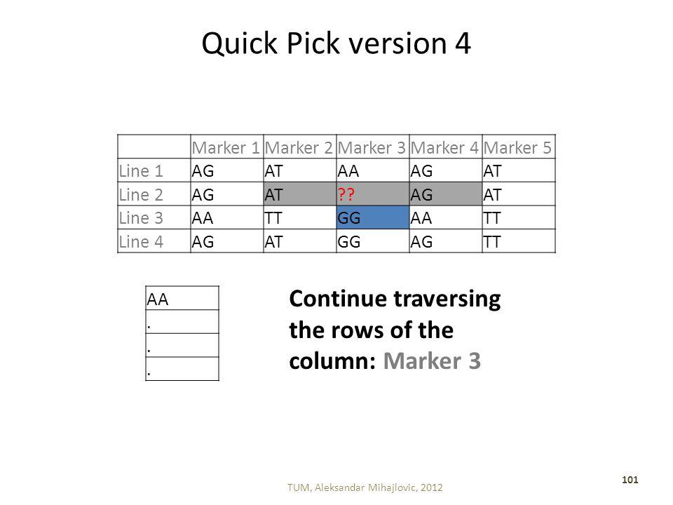 Quick Pick version 4 TUM, Aleksandar Mihajlovic, 2012 101 Marker 1Marker 2Marker 3Marker 4Marker 5 Line 1AGATAAAGAT Line 2AGAT AGAT Line 3AATTGGAATT Line 4AGATGGAGTT AA...