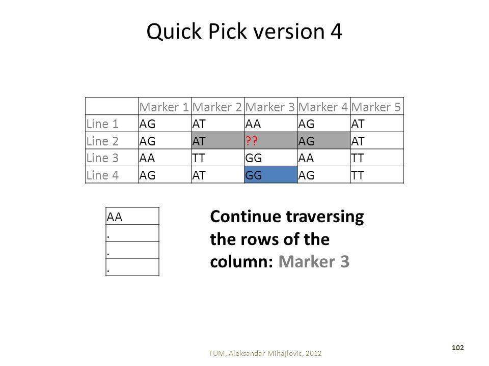 Quick Pick version 4 TUM, Aleksandar Mihajlovic, 2012 102 Marker 1Marker 2Marker 3Marker 4Marker 5 Line 1AGATAAAGAT Line 2AGAT AGAT Line 3AATTGGAATT Line 4AGATGGAGTT AA...