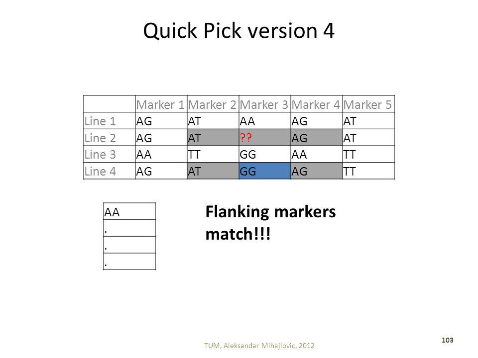 Quick Pick version 4 TUM, Aleksandar Mihajlovic, 2012 103 Marker 1Marker 2Marker 3Marker 4Marker 5 Line 1AGATAAAGAT Line 2AGAT AGAT Line 3AATTGGAATT Line 4AGATGGAGTT AA...