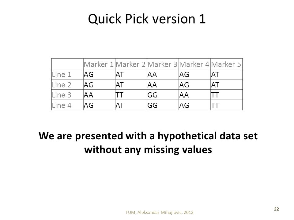 Quick Pick version 1 Marker 1Marker 2Marker 3Marker 4Marker 5 Line 1AGATAAAGAT Line 2AGATAAAGAT Line 3AATTGGAATT Line 4AGATGGAGTT TUM, Aleksandar Mihajlovic, 2012 22 We are presented with a hypothetical data set without any missing values