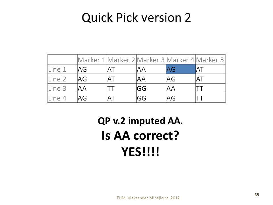 Quick Pick version 2 TUM, Aleksandar Mihajlovic, 2012 65 Marker 1Marker 2Marker 3Marker 4Marker 5 Line 1AGATAAAGAT Line 2AGATAAAGAT Line 3AATTGGAATT Line 4AGATGGAGTT QP v.2 imputed AA.