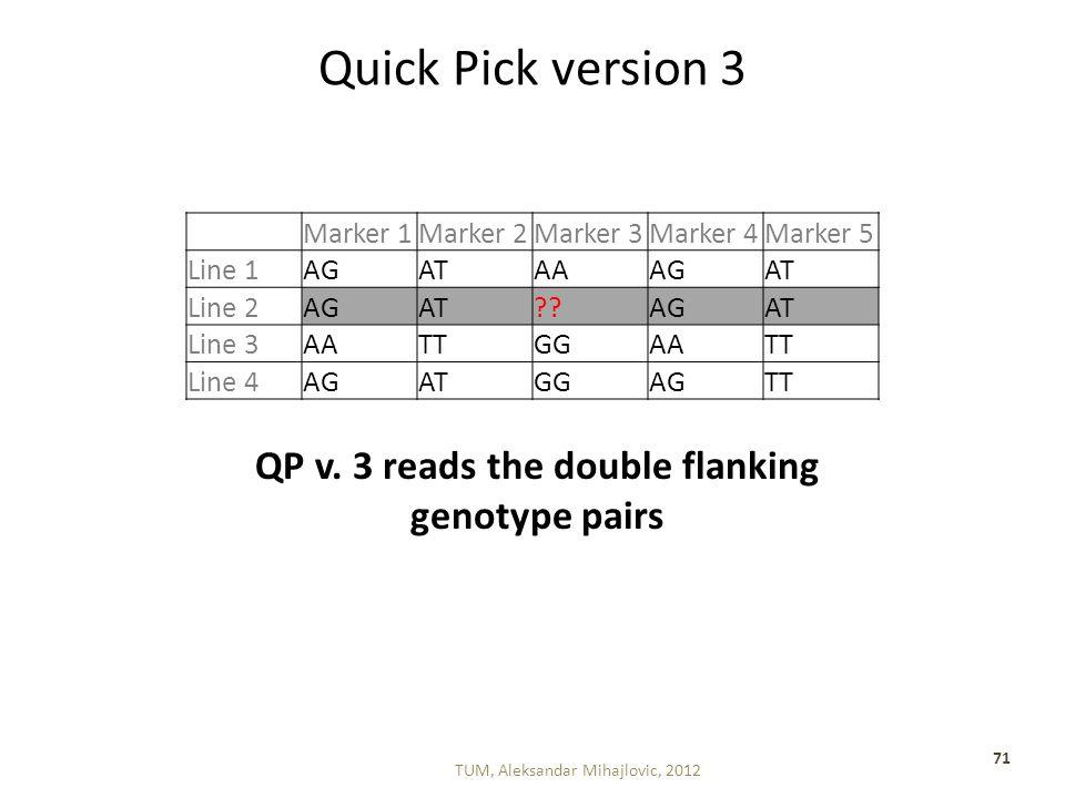 Quick Pick version 3 TUM, Aleksandar Mihajlovic, 2012 71 Marker 1Marker 2Marker 3Marker 4Marker 5 Line 1AGATAAAGAT Line 2AGAT AGAT Line 3AATTGGAATT Line 4AGATGGAGTT QP v.