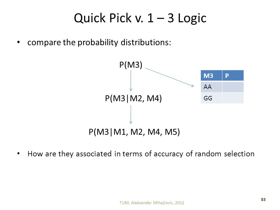 Quick Pick v. 1 – 3 Logic compare the probability distributions: P(M3) P(M3|M2, M4) P(M3|M1, M2, M4, M5) How are they associated in terms of accuracy