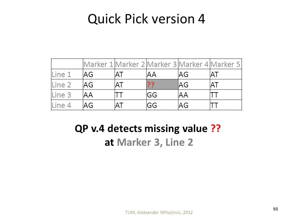 Quick Pick version 4 TUM, Aleksandar Mihajlovic, 2012 93 Marker 1Marker 2Marker 3Marker 4Marker 5 Line 1AGATAAAGAT Line 2AGAT AGAT Line 3AATTGGAATT Line 4AGATGGAGTT QP v.4 detects missing value .