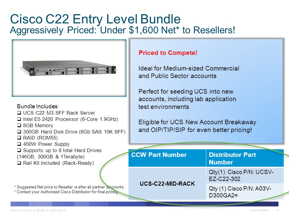 © 2012 Cisco and/or its affiliates. All rights reserved. Cisco Confidential 18 Cisco C22 Entry Level Bundle Aggressively Priced: Under $1,600 Net* to
