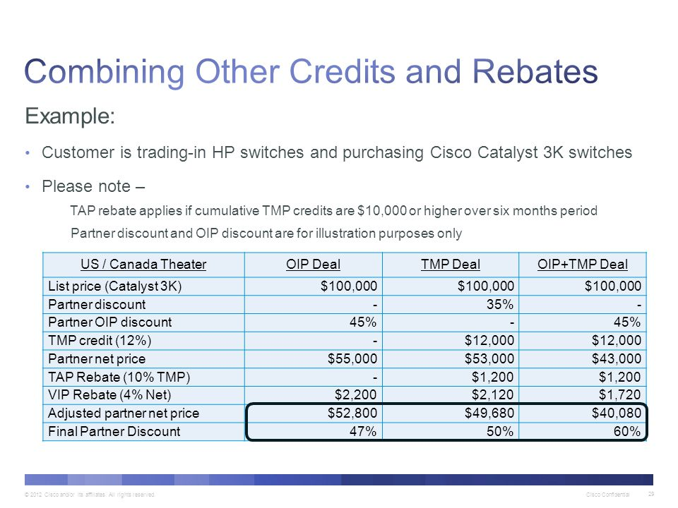 © 2012 Cisco and/or its affiliates. All rights reserved. Cisco Confidential 29 Example: Customer is trading-in HP switches and purchasing Cisco Cataly