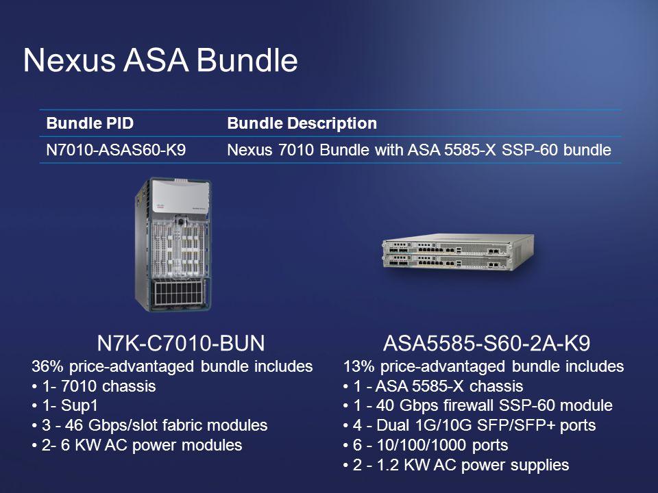 © 2012 Cisco and/or its affiliates. All rights reserved. Cisco Confidential 41 Nexus ASA Bundle Bundle PIDBundle Description N7010-ASAS60-K9Nexus 7010