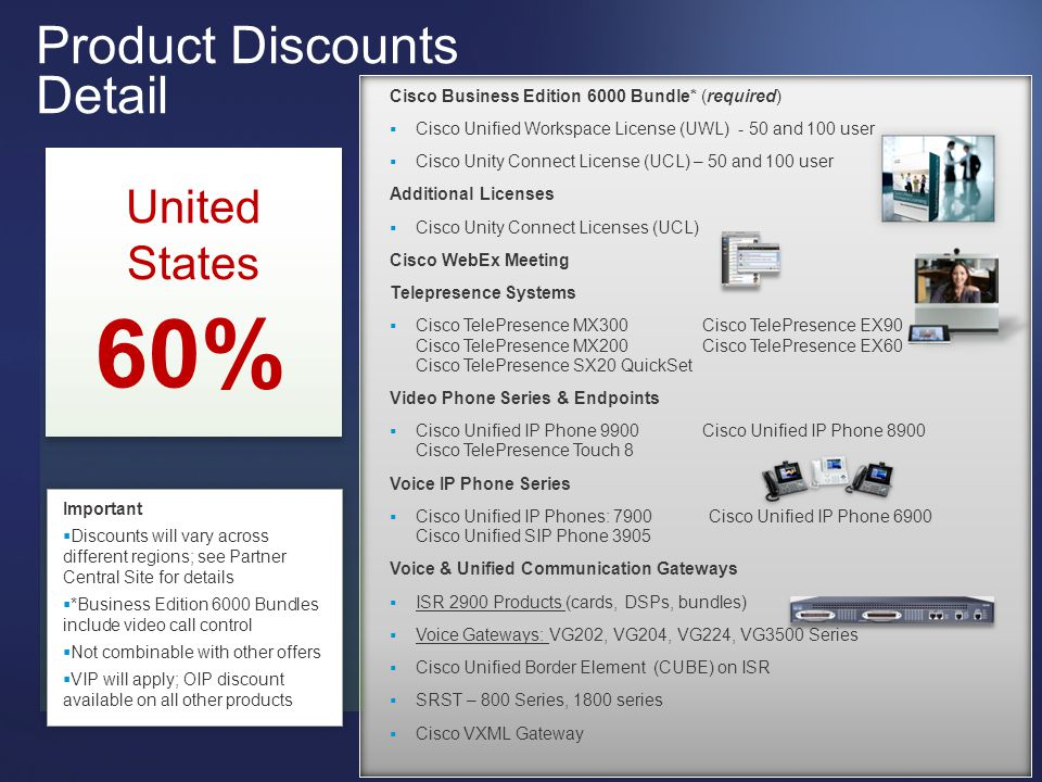 © 2012 Cisco and/or its affiliates. All rights reserved. Cisco Confidential 54 Product Discounts Detail United States 60% Important  Discounts will v