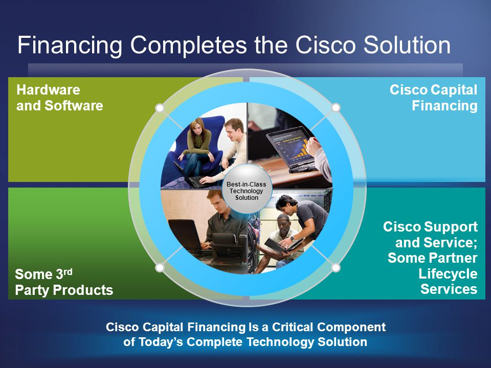 © 2012 Cisco and/or its affiliates. All rights reserved. Cisco Confidential 65 Financing Completes the Cisco Solution Some 3 rd Party Products Cisco S